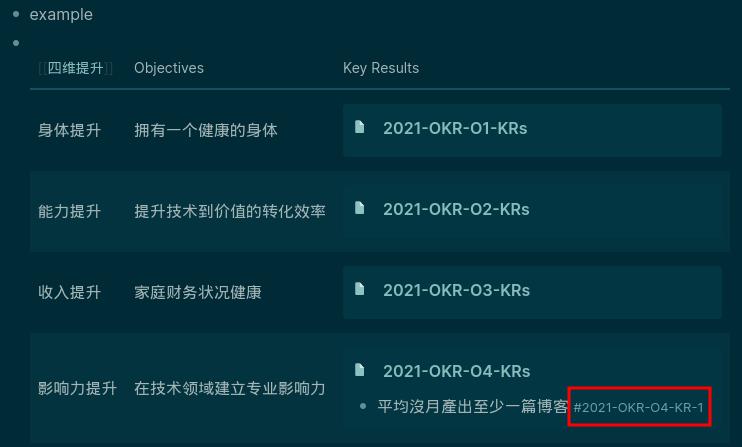 OKR-example